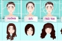 Cách nhận biết khuôn mặt hình gì đơn giản